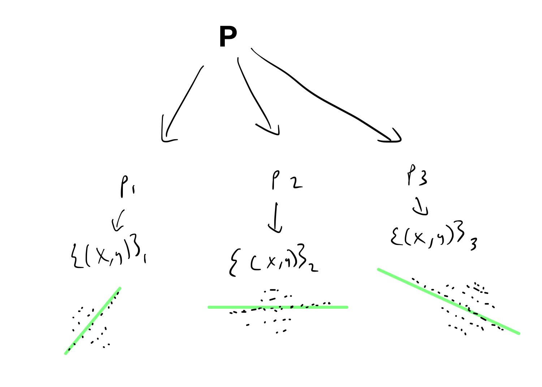 model-agnostic meta-learning